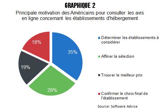 CB_avis_en_ligne_graph_2