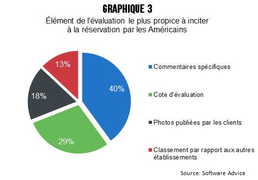 CB_avis_en_ligne_graph_3