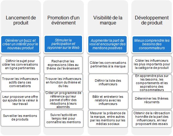 MLV_Marketing_influence_2_image_2
