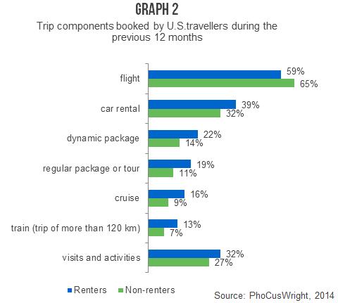 AL_Airbnb_1_anglais_graph_2