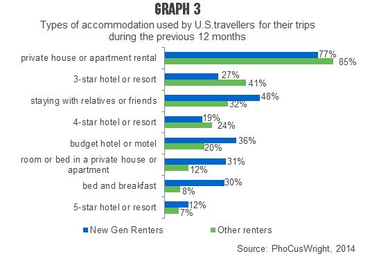 AL_Airbnb_1_anglais_graph_3
