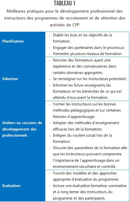 Facteurs_succes_chasse_peche_piegeage3
