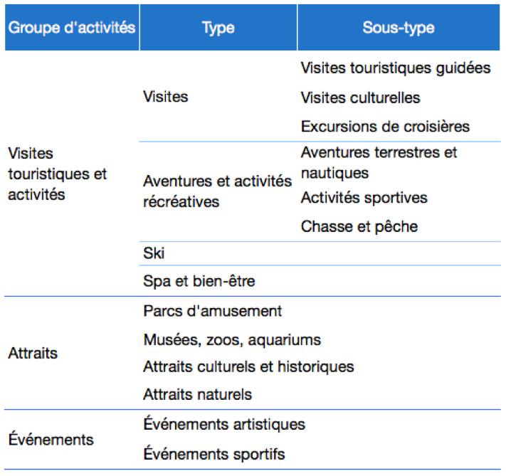 reservation_activites_en_ligne_tab1