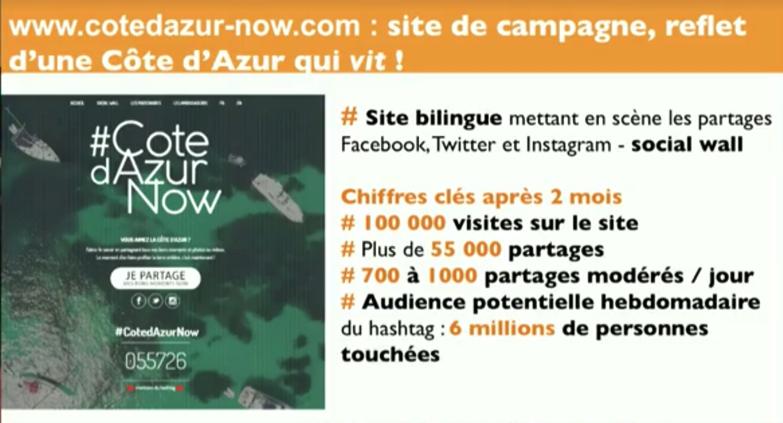 cotedazurnow-roi-medias-sociaux