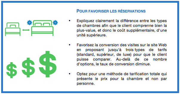 Favoriser_reservation_plus_value_tarification
