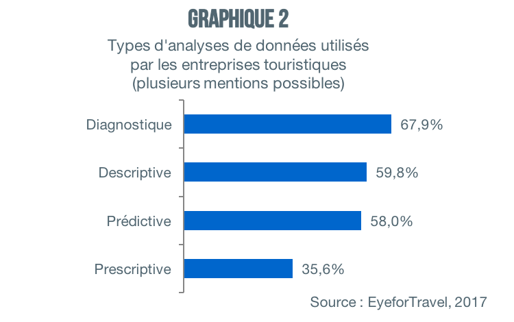 graphique-2-types-d-analyse