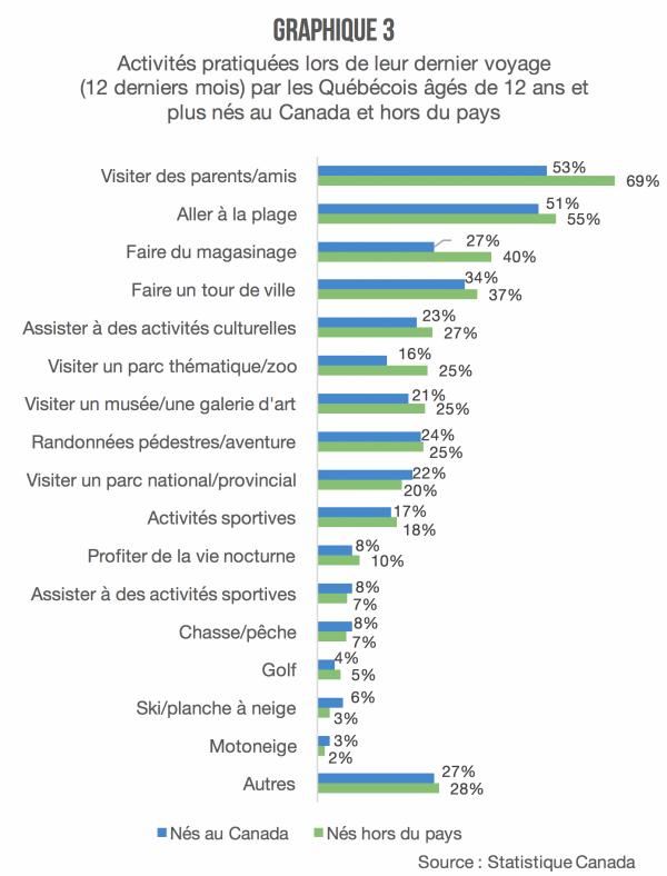 Activites_voyages_communautes_culturelles