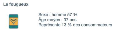 lebon_fougueux-profil
