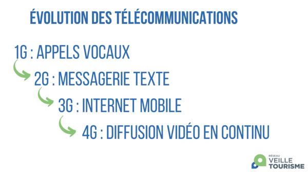 5G_internet