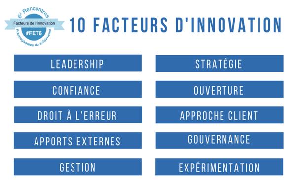 facteurs d'innovation tourisme