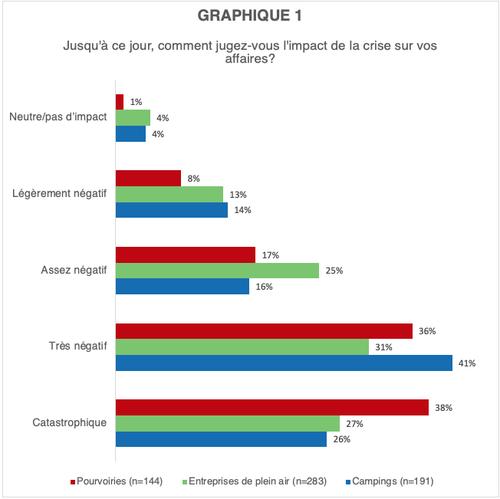 graphique_1