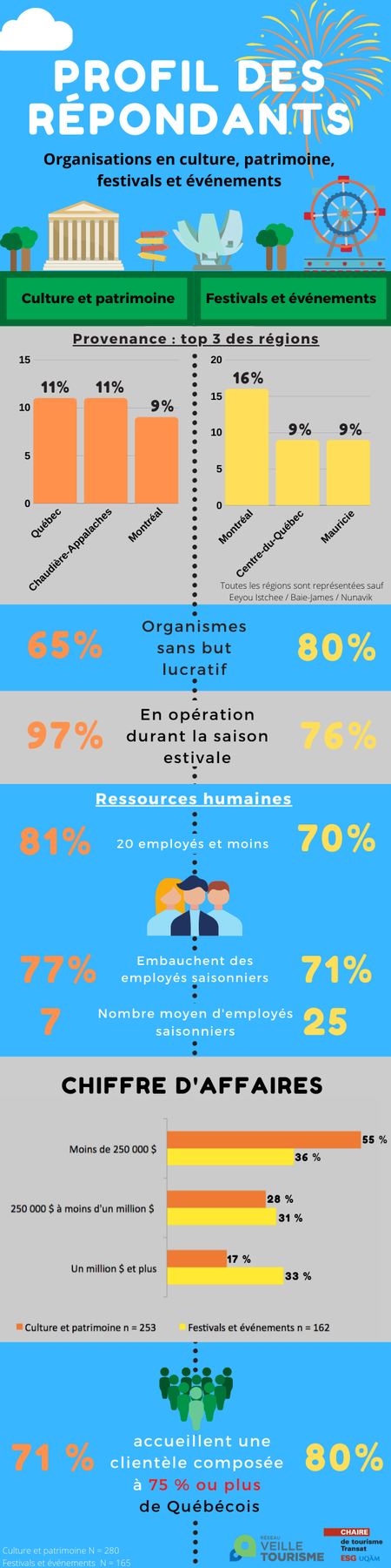 infographie_vf