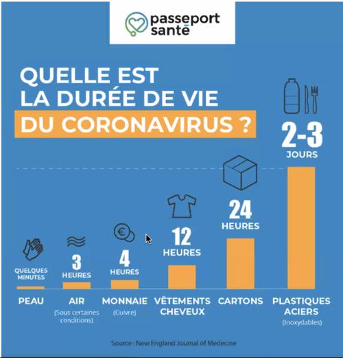 http://veilletourisme.s3.amazonaws.com/2020/05/rsz_passeport_sante.png
