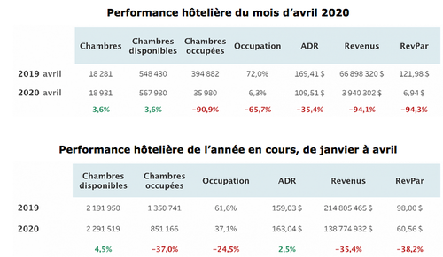 perfomance_financiere_hotel