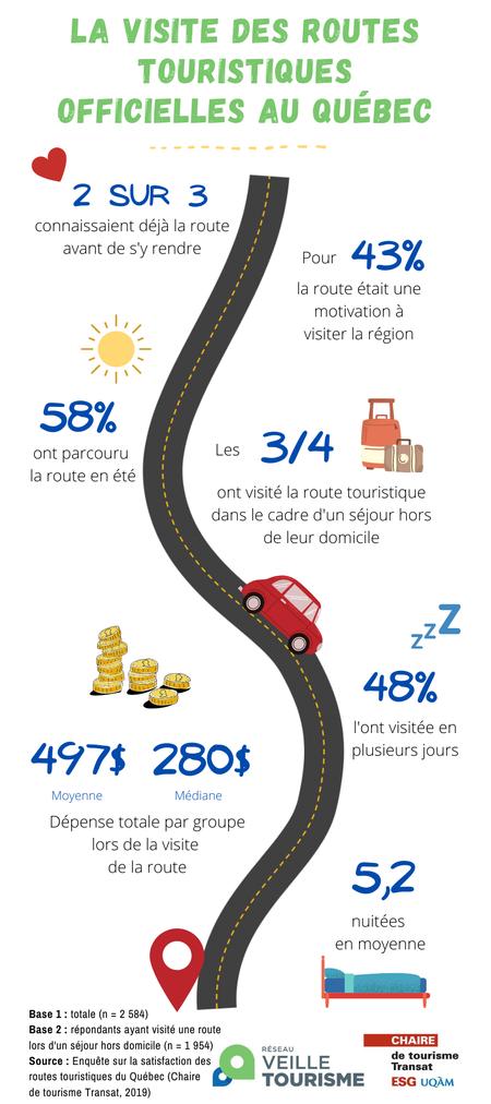 la_visite_des_routes_touristique_officielles_au_quebec_1