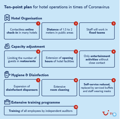 ten-point_plan_hotel_operations_tui