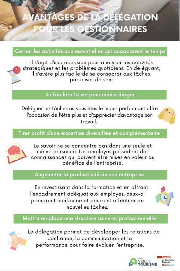 avantages_delegation