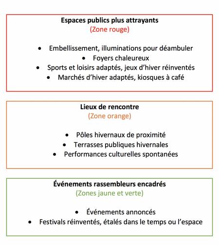 pepiniere_espaces_collectifs_zones