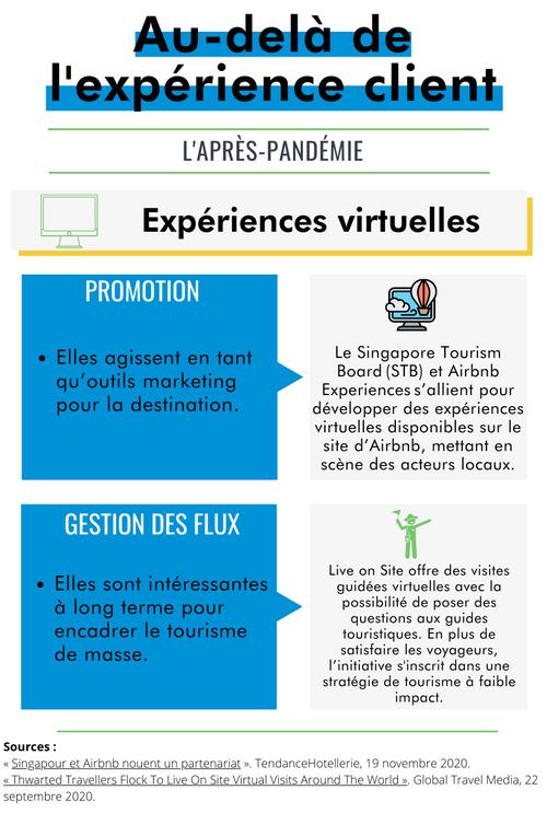 expériences_virtuelles
